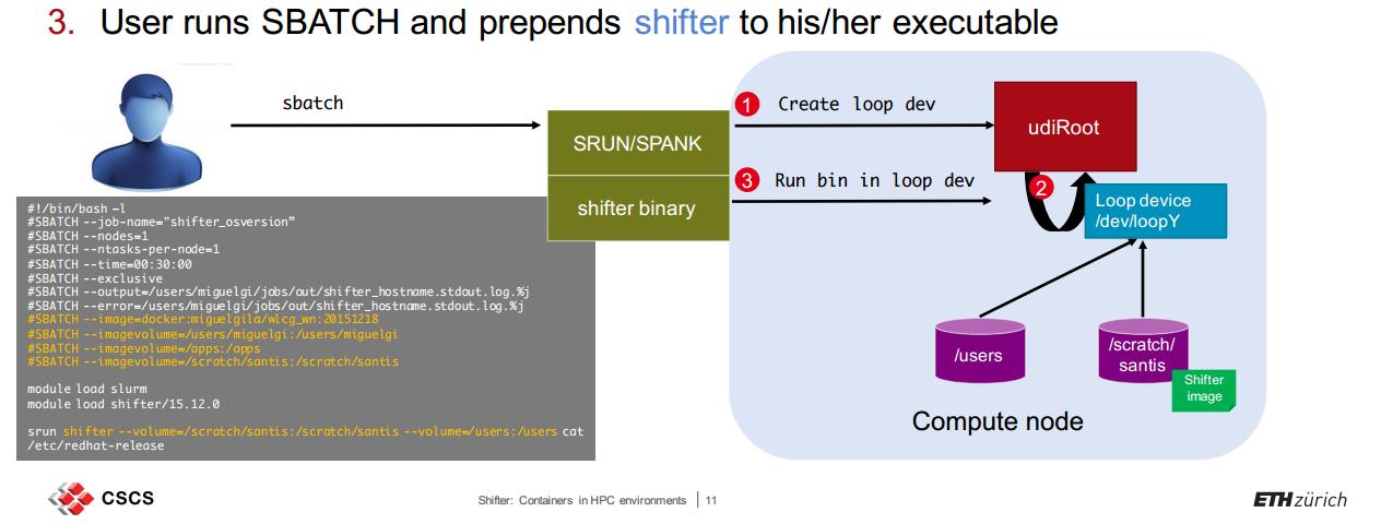 Docker vs Singularity vs Shifter vs UGE Container Edition