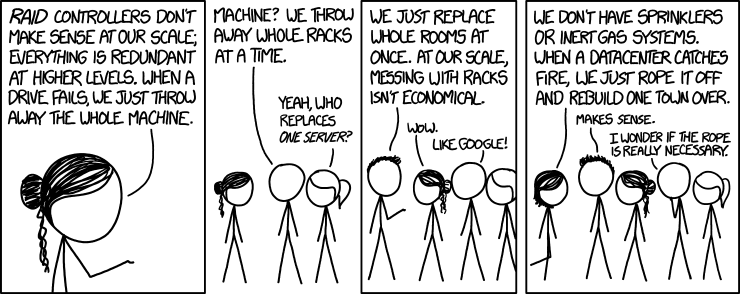 Compute Entropy Using Natural Logarithm